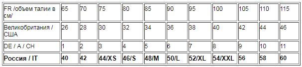 таблица размеров Aqua Sphere мужские плавки