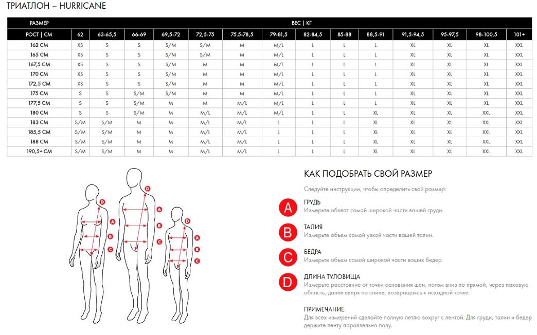 Таблица размеров Tyr Hurricane мужчины