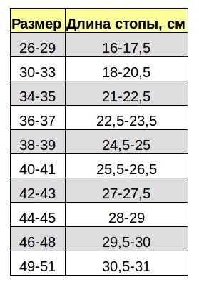 Таблица размеров ласт