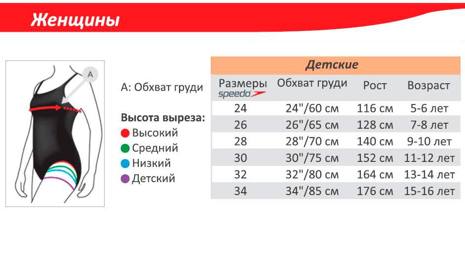 Таблица размеров детских купальников Speedo